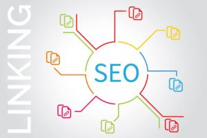 WHAT IS INTERLINKING IN SEO